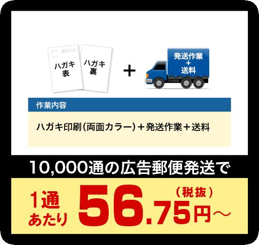 1通あたり56.75円~