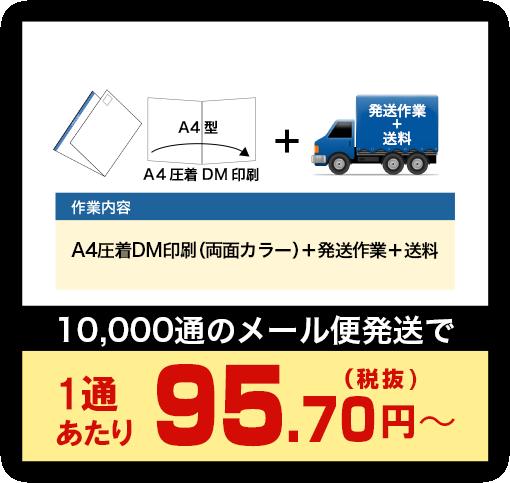 1通あたり95.70円~